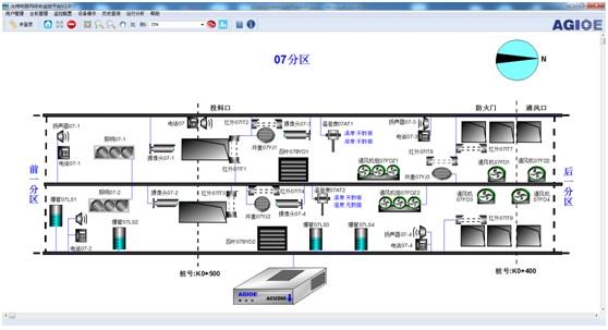 状态检修是当前比较先进的检修模式,为了掌握电力设备的运行状态和电缆隧道的安全状况,越来越多的监测参数被增加到监控系统中来。在传统的监控方式中,各个参数的监测系统是独立的,从底层硬件设备到上层监控软件都是单独设置,导致出现管理不便、资产浪费、信息孤岛等问题。光格自主开发ATM6000电缆隧道综合监控平台软件,实现对多参数监控系统的统一显示、统一操作和统一管理,为客户提供一站式平台解决方案。